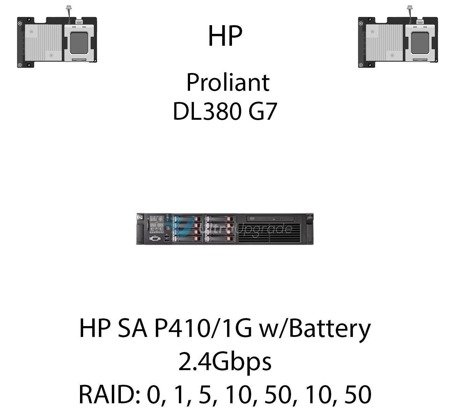 Kontroler RAID HP SA P410/1G w/Battery, 2.4Gbps - 572532-B21