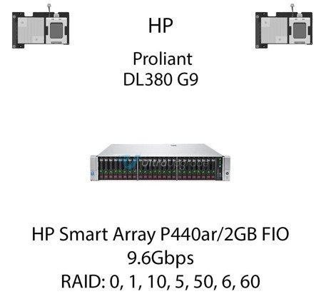 Kontroler RAID HP Smart Array P440ar/2GB FIO SAS, 9.6Gbps - 749974-B21