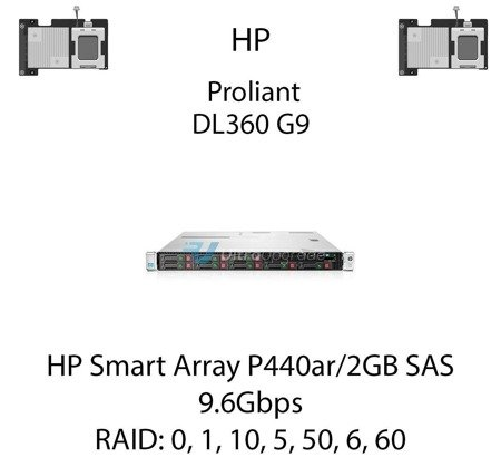 Kontroler RAID HP Smart Array P440ar/2GB SAS, 9.6Gbps - 726736-B21