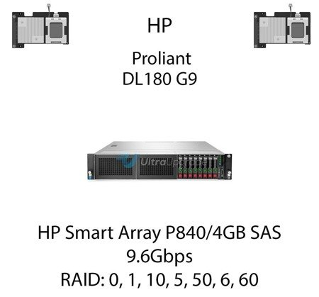 Kontroler RAID HP Smart Array P840/4GB SAS, 9.6Gbps - 726897-B21