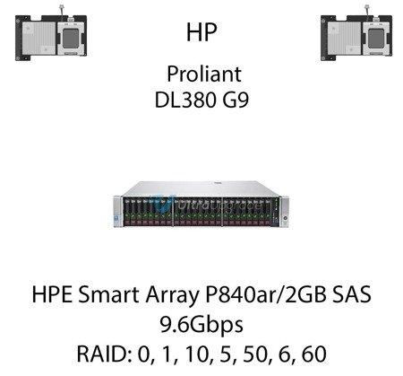 Kontroler RAID HPE Smart Array P840ar/2GB SAS, 9.6Gbps - 843199-B21